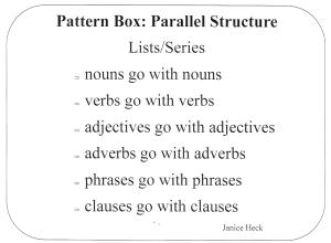 "Grammar Graphic ""Parallel Lists"" by Janice Heck"